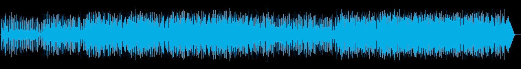 マンドリンや木琴が奏でるかわいらしい曲の再生済みの波形