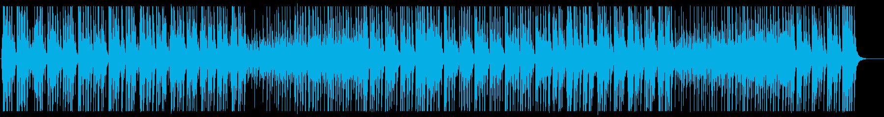 威勢が良く力強い和太鼓のリズムの再生済みの波形