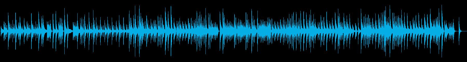 Gladiolus Ragピアノ+ベースの再生済みの波形