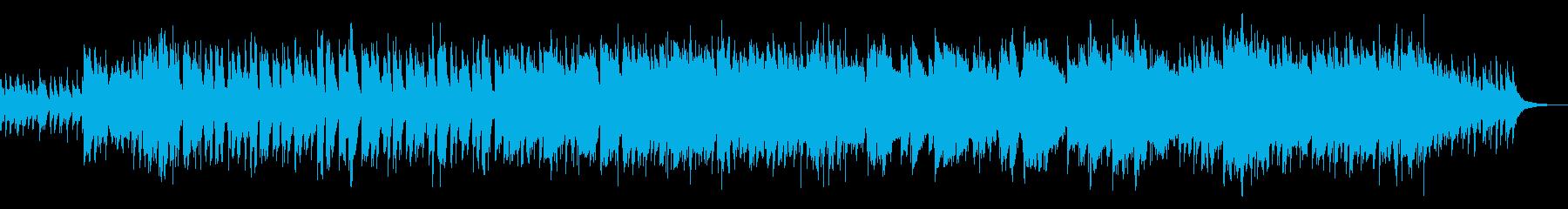 ウクレレを用いた明るいほのぼのとした楽曲の再生済みの波形