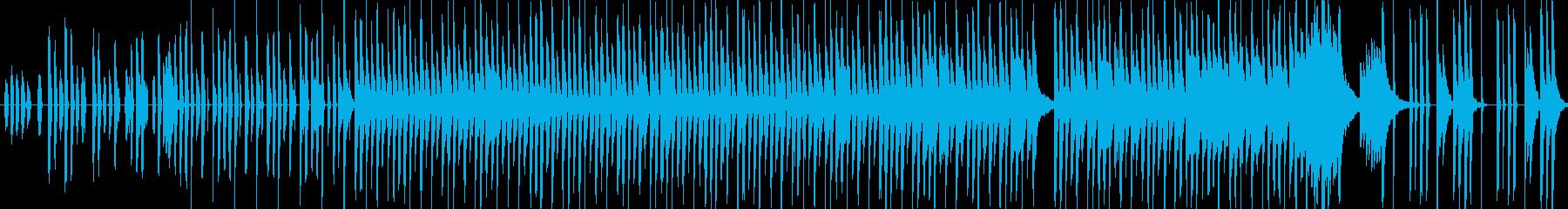 コンピュータゲーム音楽の再生済みの波形