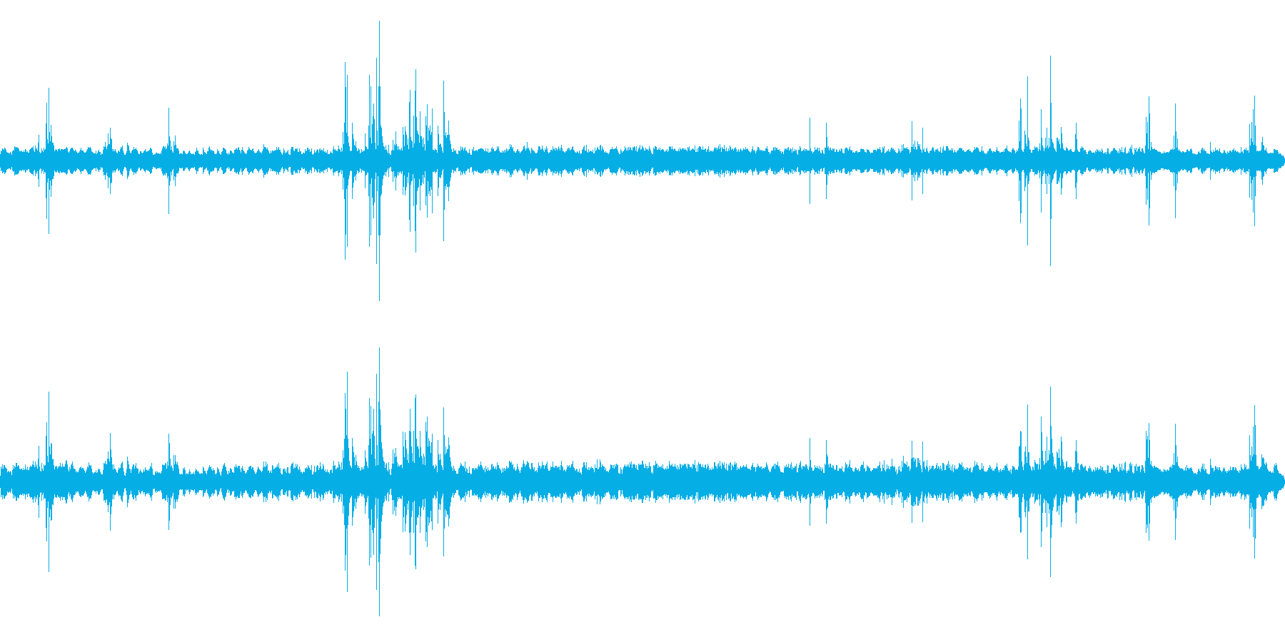 夏の深夜の風鈴と蛙と鳥と虫の音 02の再生済みの波形