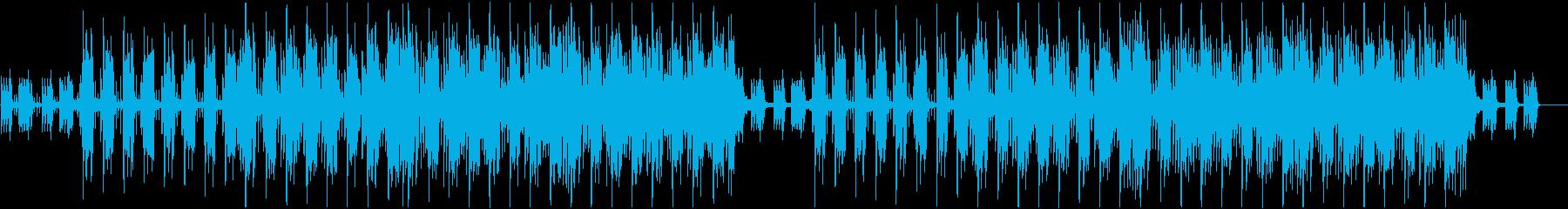 楽しいオープニング動画!ピアノ&金管の再生済みの波形