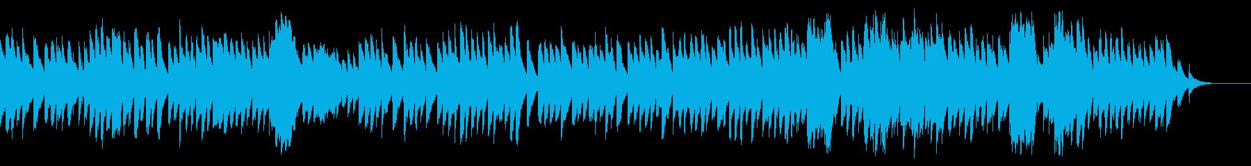 精神が不安定になるホラーBGMの再生済みの波形