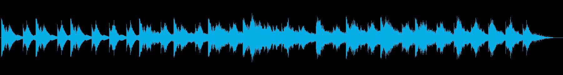 KANTアンビエント1疑惑と不条理不気味の再生済みの波形
