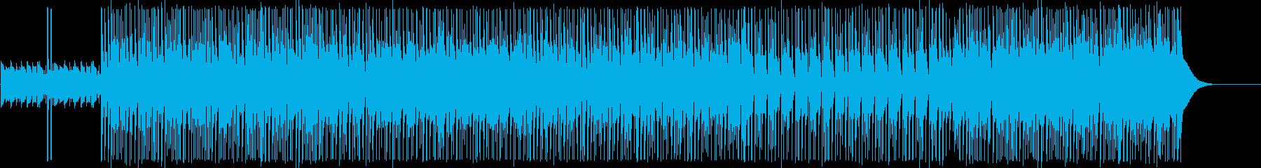 うきうきルンルンなおしゃれポップスの再生済みの波形