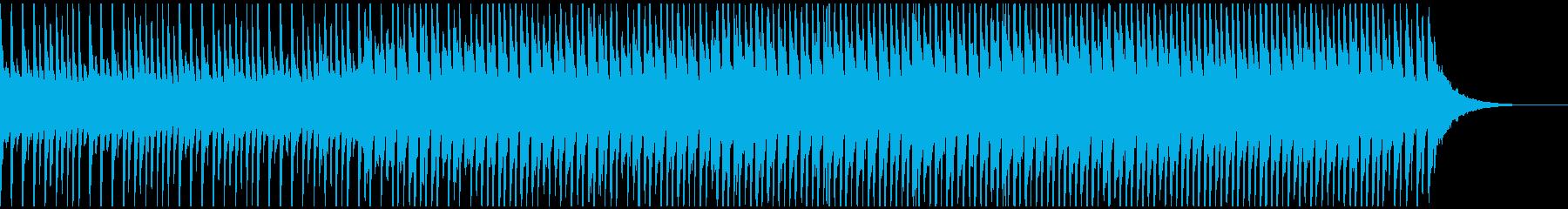 喜び(60秒)の再生済みの波形
