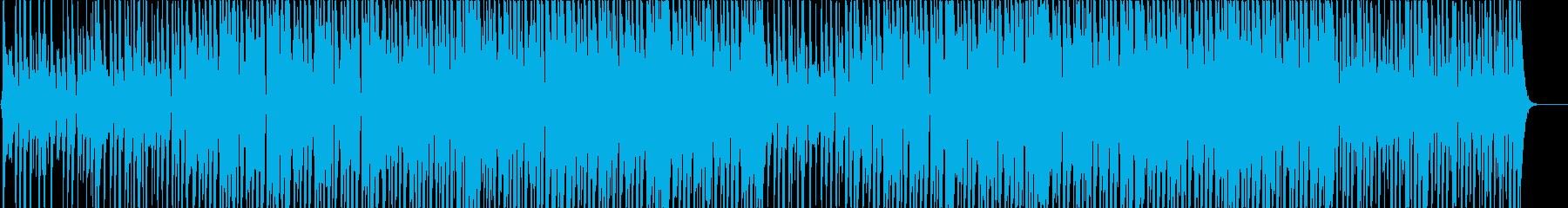 ファンキーなギターのショーリー向け楽曲の再生済みの波形