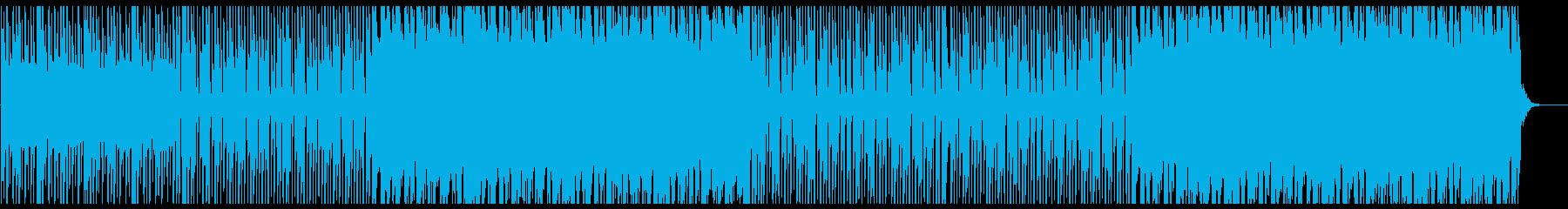 緊迫を感じるBGMの再生済みの波形