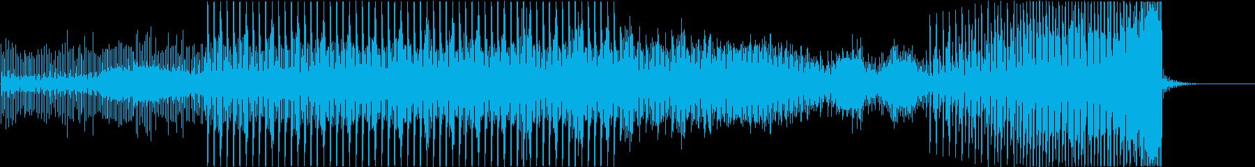 謎を不気味さを感じるサスペンス風BGMの再生済みの波形