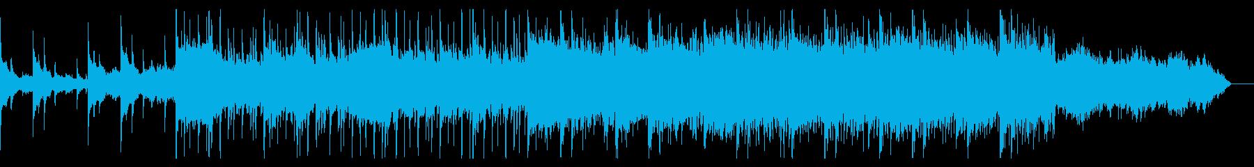 危険が迫るシネマティックBGMの再生済みの波形