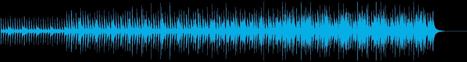 【ホラー】不気味なピアノ【サスペンス】の再生済みの波形