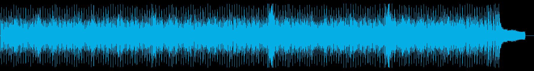 ブルース進行に則った電子音楽の再生済みの波形