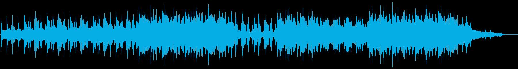 ほんの少し機械的な、のどかなBGMの再生済みの波形