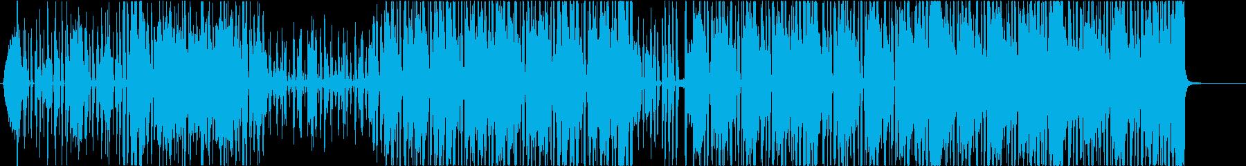 【80年代風】お洒落エレクトロファンクの再生済みの波形