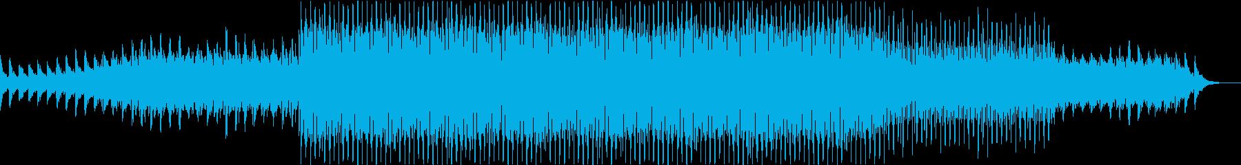レトロなエレクトロ☆80sシンセウェーブの再生済みの波形