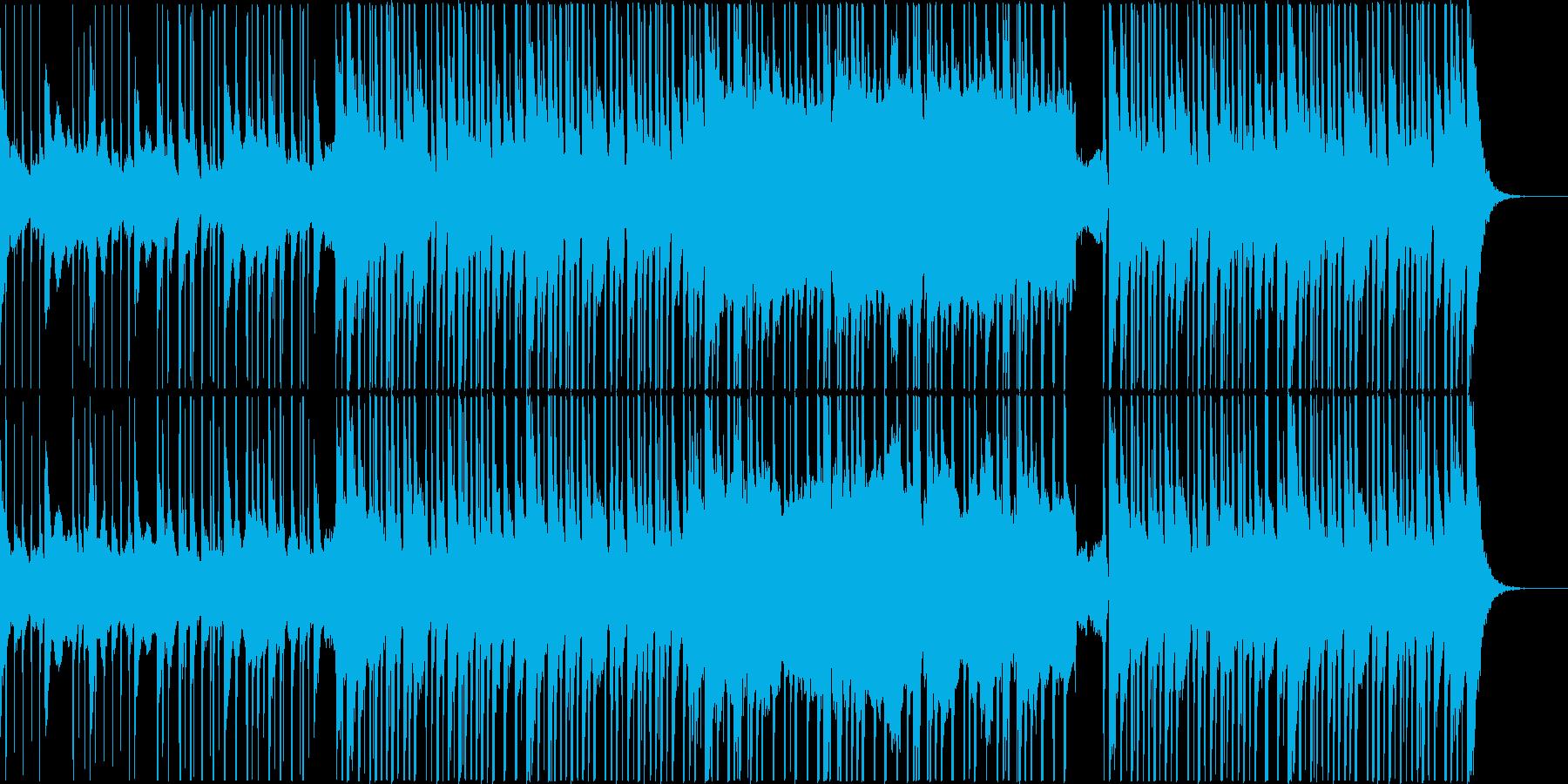 ダンジョンを勇敢に進むエレクトロの再生済みの波形