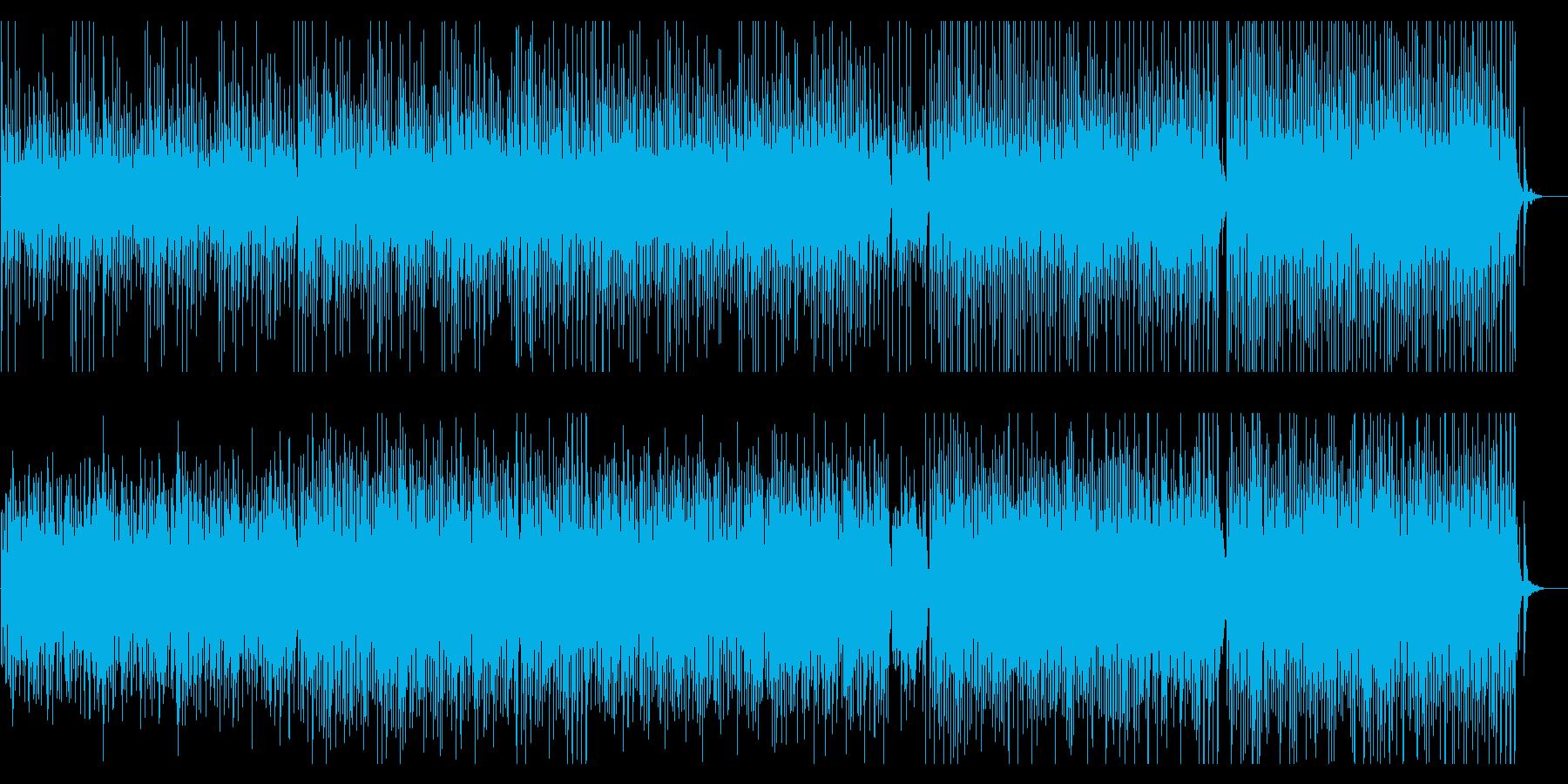 爽やか明るいアコースティックギターCM等の再生済みの波形