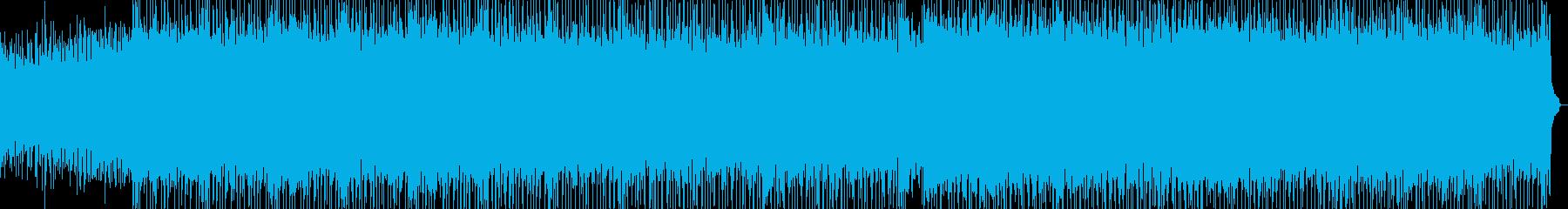ギター生演奏、アップテンポのBGMの再生済みの波形