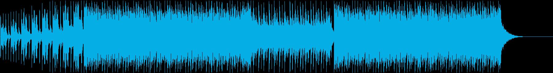 ビート感の強いハウス曲の再生済みの波形