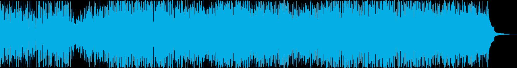 マグマが吹き出すイメージの再生済みの波形
