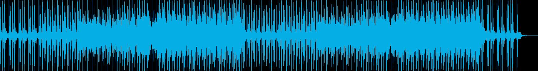 映像に、落ち着いたFuturePop1aの再生済みの波形