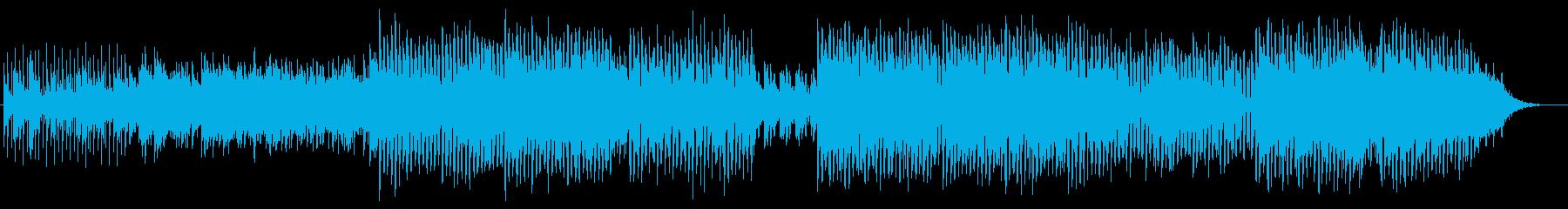 クールでオシャレなBGM ハウスの再生済みの波形