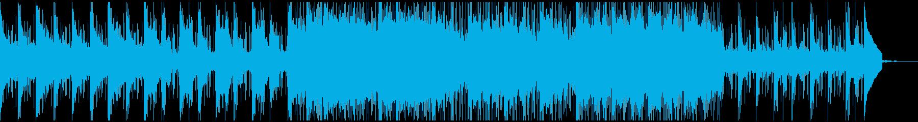 企業VP:爽やか、ピアノ、アコギ、切ないの再生済みの波形