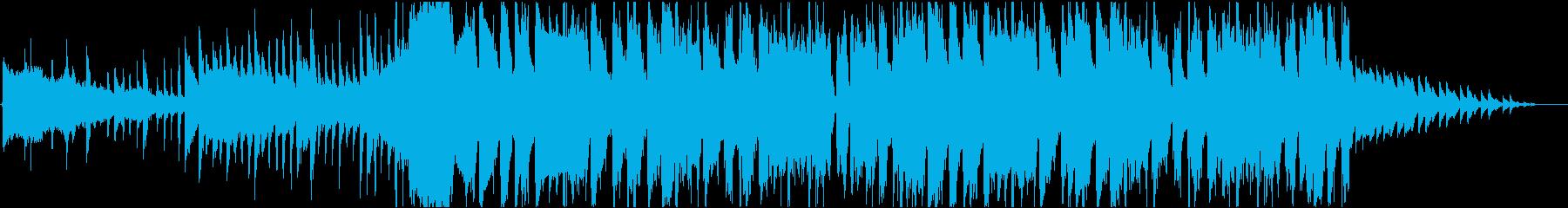 比較的忙しいドラム、温かいエレクト...の再生済みの波形