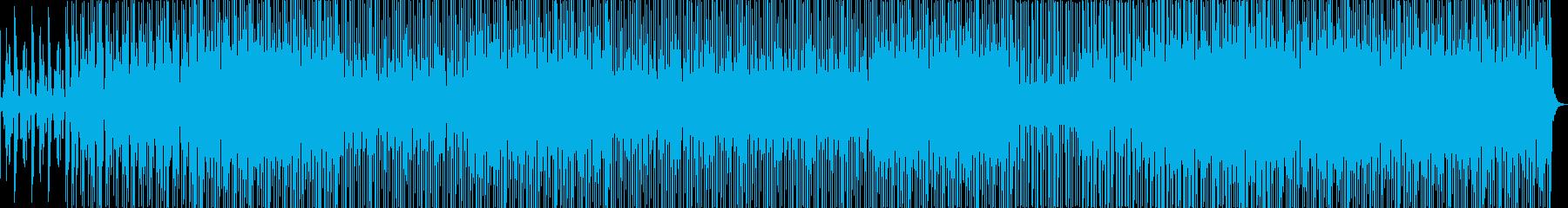 アコーステック アクション 技術的...の再生済みの波形