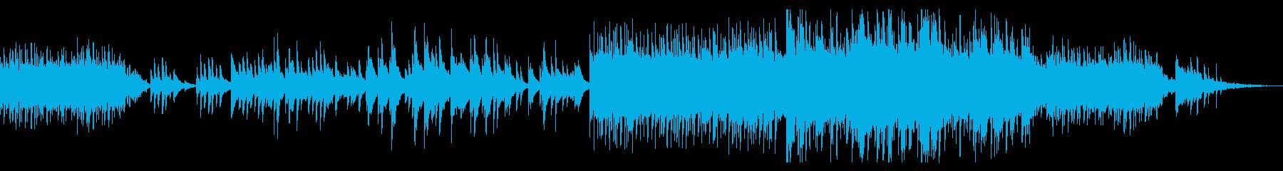 生演奏《ピアノとストリングスの感動曲》の再生済みの波形