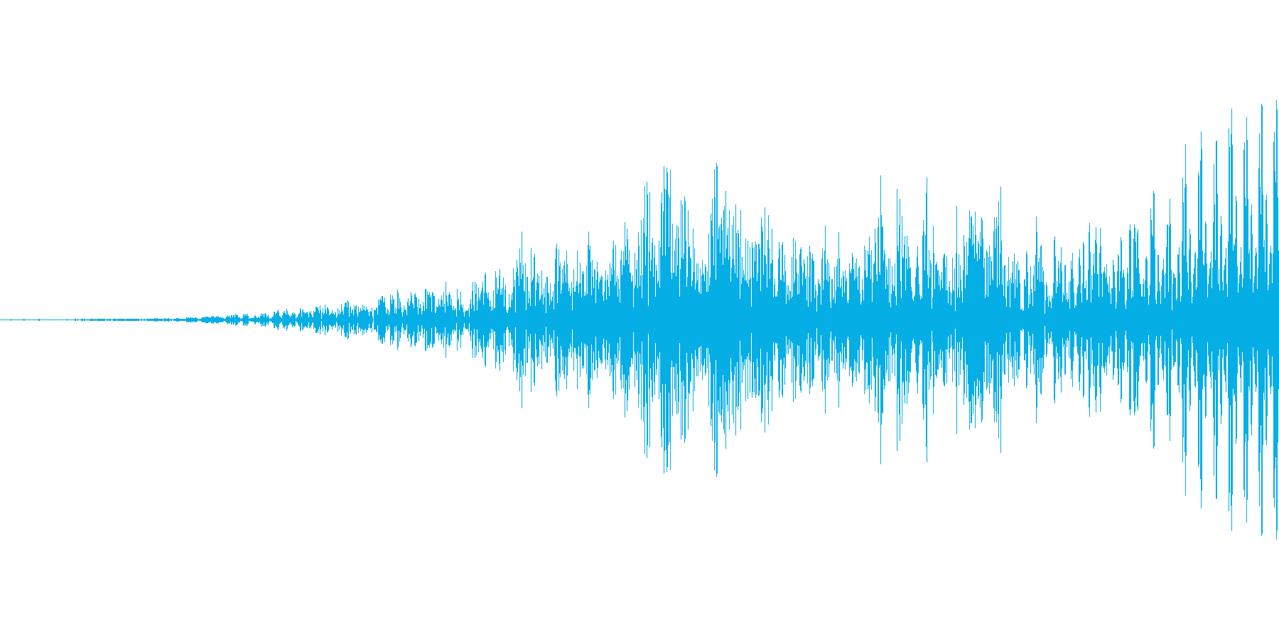 はっ!【攻撃、掛け声】の再生済みの波形