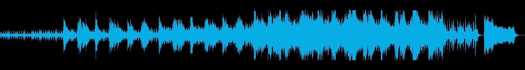 リズム感が強いストリング行進曲の再生済みの波形