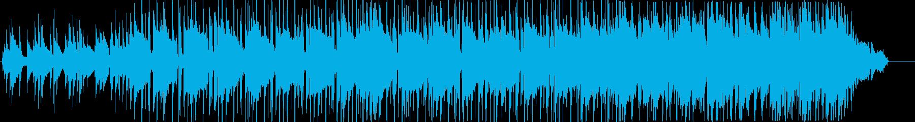 ちょっと切ないブルジーサウンドの再生済みの波形