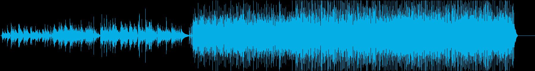 Riversの再生済みの波形