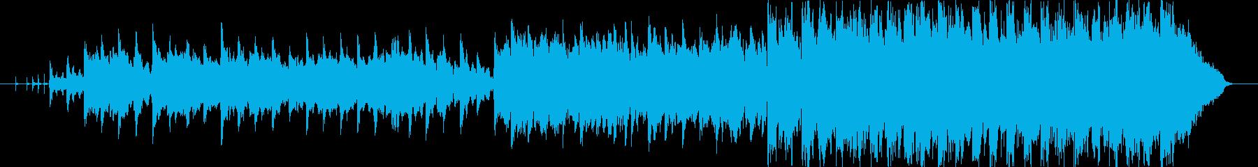 ドナウ川のさざ波調のオーケストラワルツの再生済みの波形