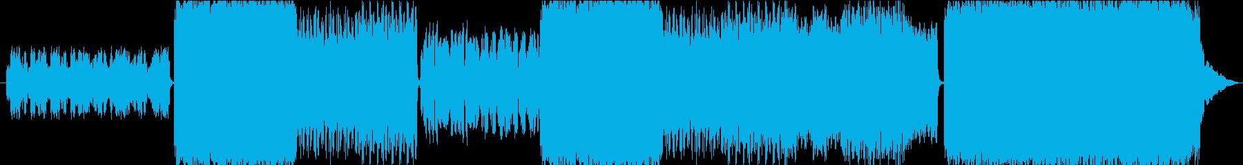 中世ヨーロッパ風のオーケストラBGMの再生済みの波形