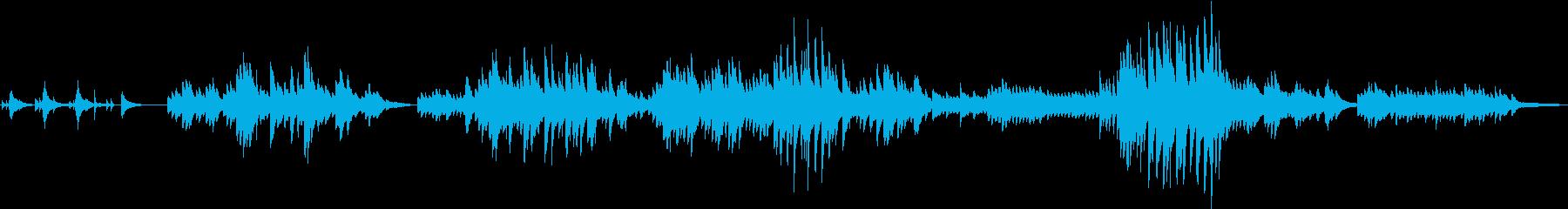 ゆりかごのようなヒーリング、ピアノソロ♪の再生済みの波形