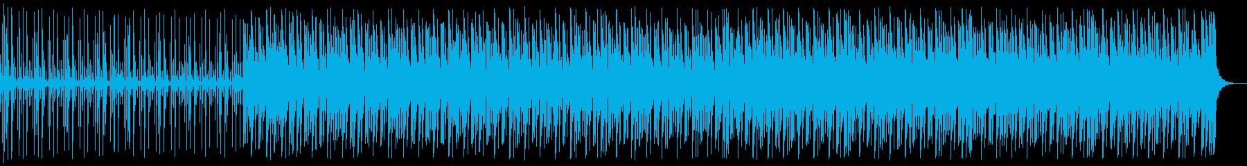 ビートの強いディープハウスNo681_3の再生済みの波形