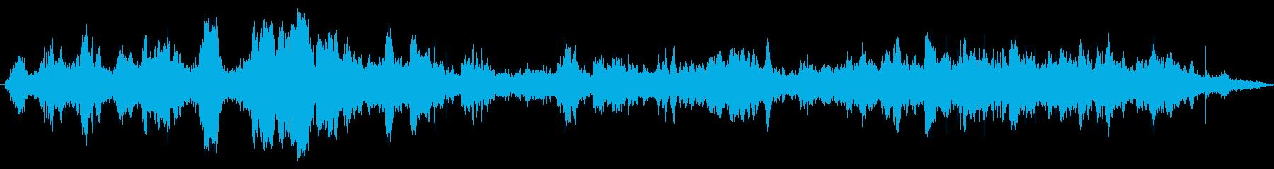 叫ぶ子供たちの再生済みの波形