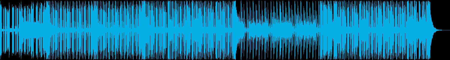電気研究所ファンキーな運転産業のハ...の再生済みの波形