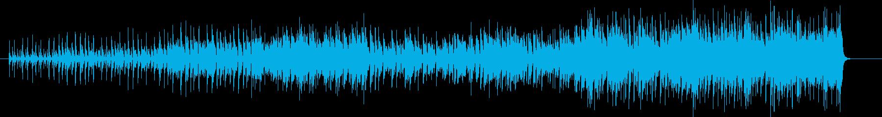 ハバネラ~グルーブ感のあるアレンジでの再生済みの波形