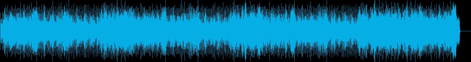 躍動 楽しい 軽快 ディスコの再生済みの波形
