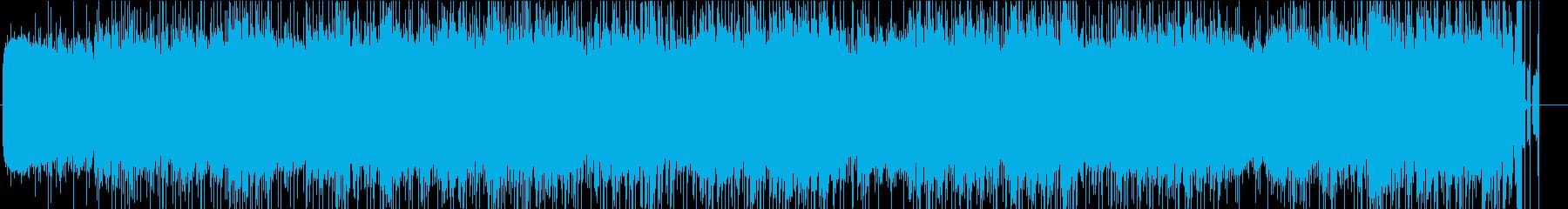ホワイトノイズをメインにした環境BGMの再生済みの波形