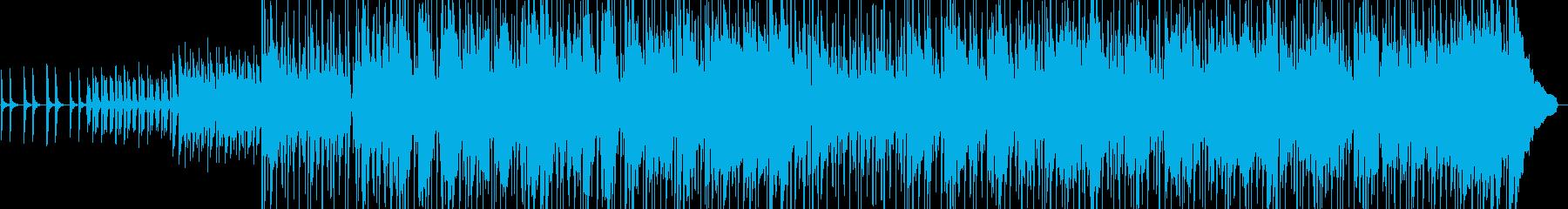 現代的なジャズファンクトラック。ラ...の再生済みの波形