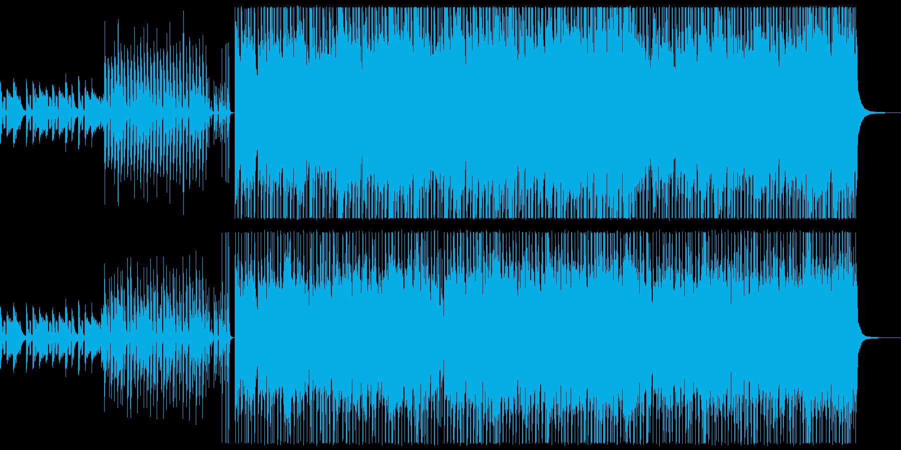 上機嫌な気分でテンポのある曲の再生済みの波形