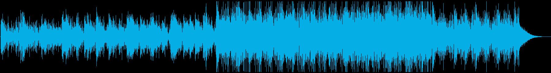 エレクトロっぽいチルなポストロックの再生済みの波形