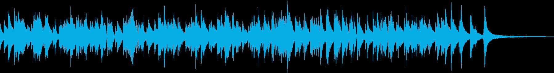 ロシア民謡のラウンジ風ボサノバの再生済みの波形