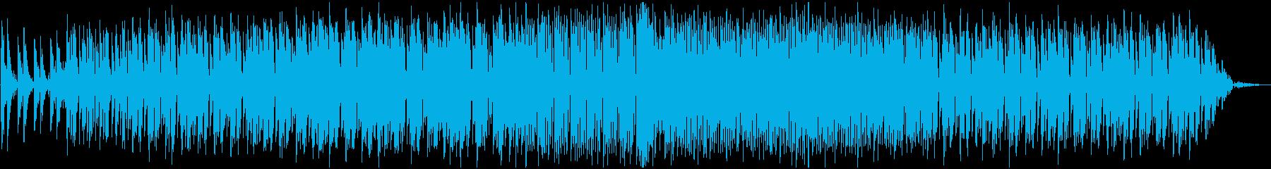 80年代のレトロ感を演出する音楽の再生済みの波形