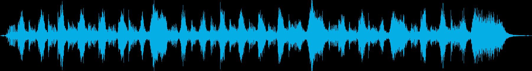 から騒ぎのようなジングルの再生済みの波形
